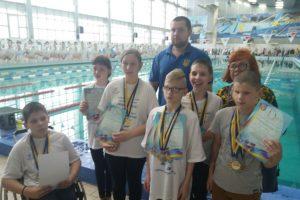 Всеукраїнська спартакіада з плавання «Повір у себе»